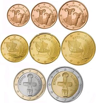 munteenheid Cyprus